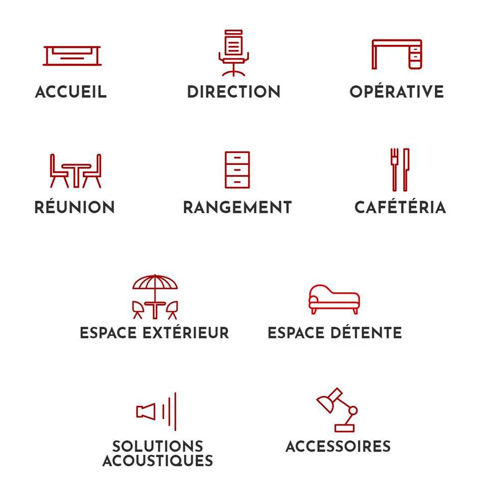 Gamme de mobilier professionnel intérieurs et extérieurs et aménagement proposé par Sprint Digital